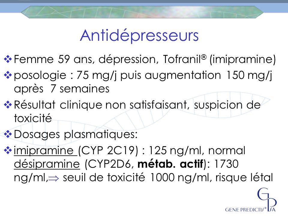 Antidépresseurs  Femme 59 ans, dépression, Tofranil ® (imipramine)  posologie : 75 mg/j puis augmentation 150 mg/j après 7 semaines  Résultat clinique non satisfaisant, suspicion de toxicité  Dosages plasmatiques:  imipramine (CYP 2C19) : 125 ng/ml, normal désipramine (CYP2D6, métab.