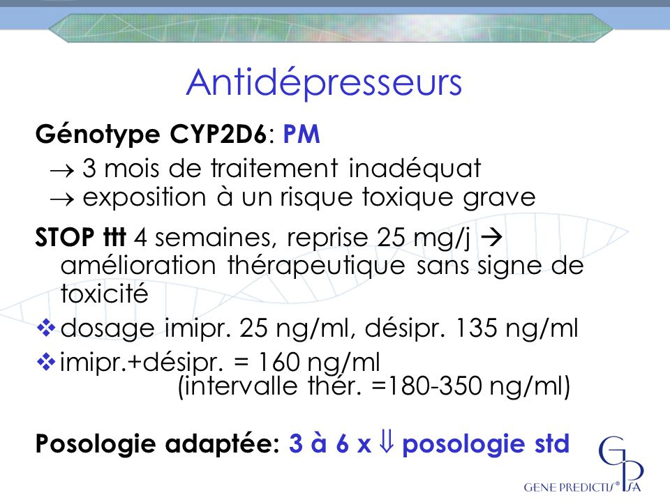 Antidépresseurs Génotype CYP2D6 : PM  3 mois de traitement inadéquat  exposition à un risque toxique grave STOP ttt 4 semaines, reprise 25 mg/j  amélioration thérapeutique sans signe de toxicité  dosage imipr.
