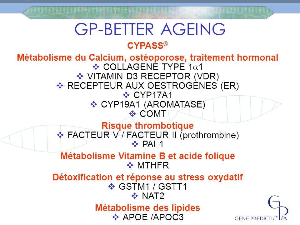 CYPASS ® Métabolisme du Calcium, ostéoporose, traitement hormonal  COLLAGENE TYPE 1  1  VITAMIN D3 RECEPTOR (VDR)  RECEPTEUR AUX OESTROGENES (ER)  CYP17A1  CYP19A1 (AROMATASE)  COMT Risque thrombotique  FACTEUR V / FACTEUR II (prothrombine)  PAI-1 Métabolisme Vitamine B et acide folique  MTHFR Détoxification et réponse au stress oxydatif  GSTM1 / GSTT1  NAT2 Métabolisme des lipides  APOE /APOC3 GP-BETTER AGEING
