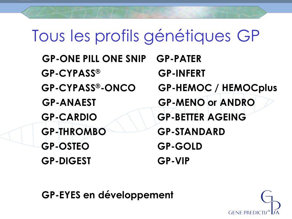 Tous les profils génétiques GP GP-DIGEST GP-CARDIO GP-CYPASS ® GP-ANAESTGP-MENO or ANDRO GP-BETTER AGEING GP-THROMBO GP-HEMOC / HEMOCplus GP-STANDARD GP-VIP GP-CYPASS ® -ONCO GP-GOLD GP-PATER GP-INFERT GP-OSTEO GP-ONE PILL ONE SNIP GP-EYES en développement