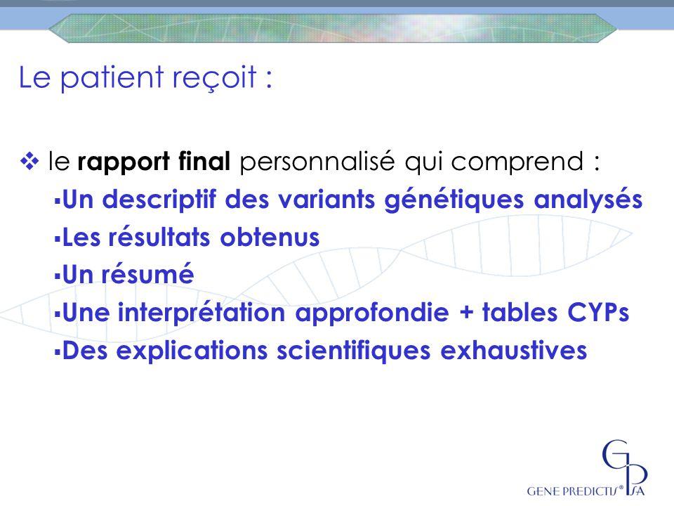 Le patient reçoit :  le rapport final personnalisé qui comprend :  Un descriptif des variants génétiques analysés  Les résultats obtenus  Un résumé  Une interprétation approfondie + tables CYPs  Des explications scientifiques exhaustives