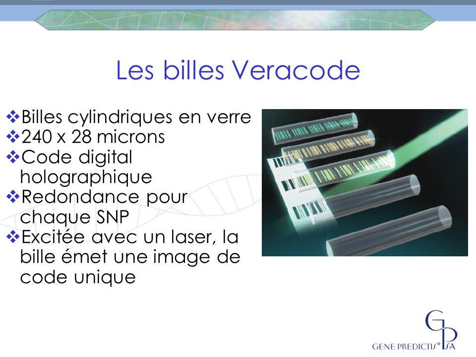 Les billes Veracode  Billes cylindriques en verre  240 x 28 microns  Code digital holographique  Redondance pour chaque SNP  Excitée avec un laser, la bille émet une image de code unique