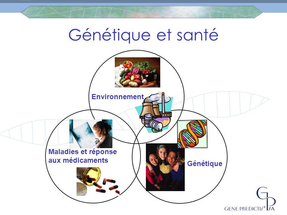 Environnement Génétique Génétique et santé Maladies et réponse aux médicaments
