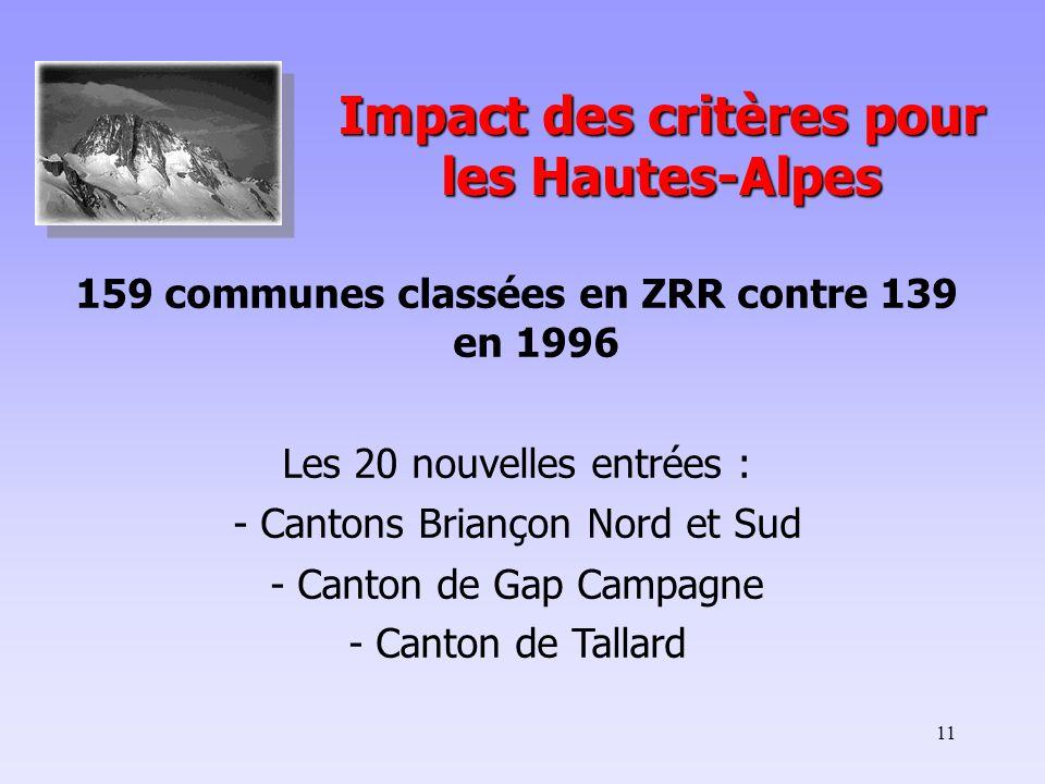 11 Impact des critères pour les Hautes-Alpes 159 communes classées en ZRR contre 139 en 1996 Les 20 nouvelles entrées : - Cantons Briançon Nord et Sud - Canton de Gap Campagne - Canton de Tallard