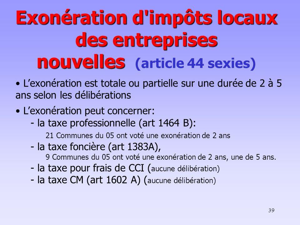 39 Exonération d impôts locaux des entreprises nouvelles Exonération d impôts locaux des entreprises nouvelles (article 44 sexies) L'exonération est totale ou partielle sur une durée de 2 à 5 ans selon les délibérations L'exonération peut concerner: - la taxe professionnelle (art 1464 B): 21 Communes du 05 ont voté une exonération de 2 ans - la taxe foncière (art 1383A), 9 Communes du 05 ont voté une exonération de 2 ans, une de 5 ans.