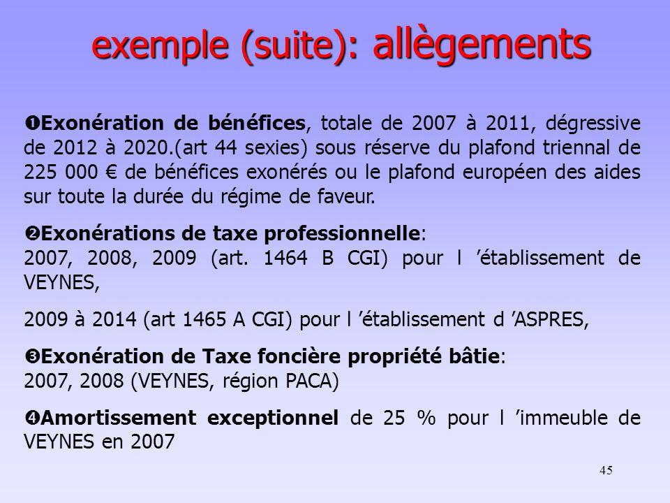 45 exemple (suite): allègements  Exonération de bénéfices, totale de 2007 à 2011, dégressive de 2012 à 2020.(art 44 sexies) sous réserve du plafond triennal de 225 000 € de bénéfices exonérés ou le plafond européen des aides sur toute la durée du régime de faveur.