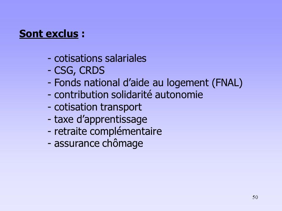 50 Sont exclus : - cotisations salariales - CSG, CRDS - Fonds national d'aide au logement (FNAL) - contribution solidarité autonomie - cotisation transport - taxe d'apprentissage - retraite complémentaire - assurance chômage