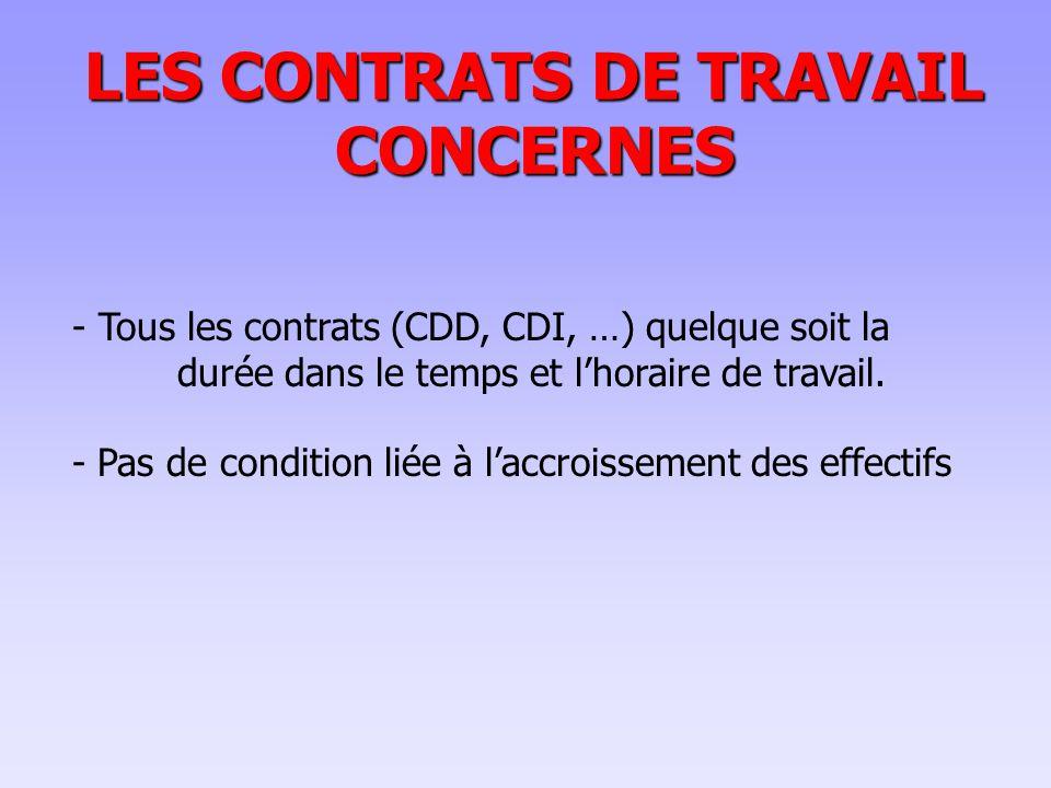 LES CONTRATS DE TRAVAIL CONCERNES - Tous les contrats (CDD, CDI, …) quelque soit la durée dans le temps et l'horaire de travail.