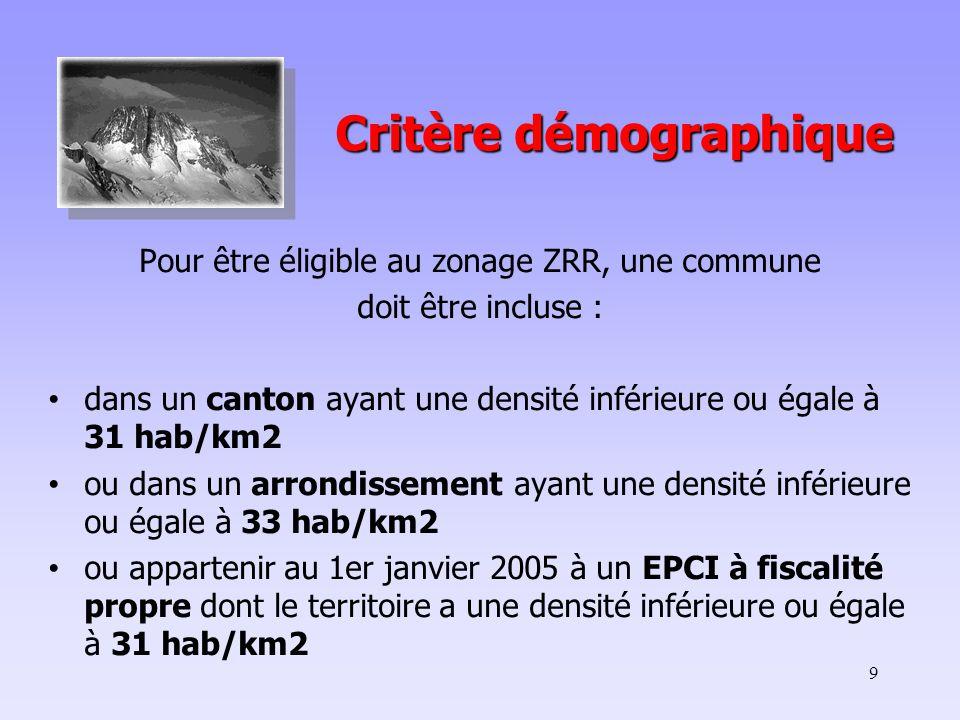 60 BILAN 2006 dispositif de droit commun  Nombre d'embauches ayant bénéficié de l'exonération : 245 Dont :227 CDI 18 CDD  Montant financier : 579 296 Euros  Dispositif organismes d 'intérêt général : 84 457 Euros