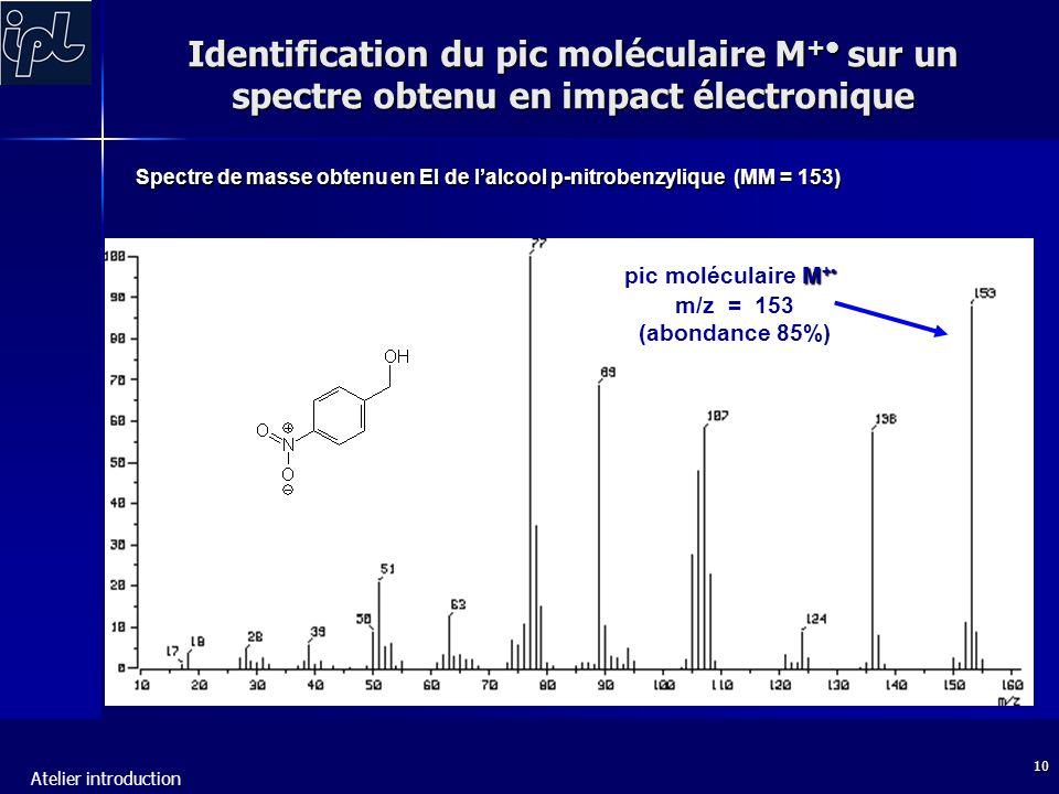 Atelier introduction 10 Spectre de masse obtenu en EI de l'alcool p-nitrobenzylique (MM = 153) M + pic moléculaire M + m/z = 153 (abondance 85%) Identification du pic moléculaire M + sur un spectre obtenu en impact électronique