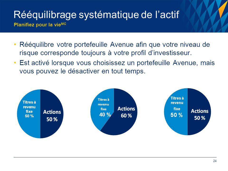 Planifiez pour la vie MC Rééquilibrage systématique de l'actif Rééquilibre votre portefeuille Avenue afin que votre niveau de risque corresponde toujours à votre profil d'investisseur.