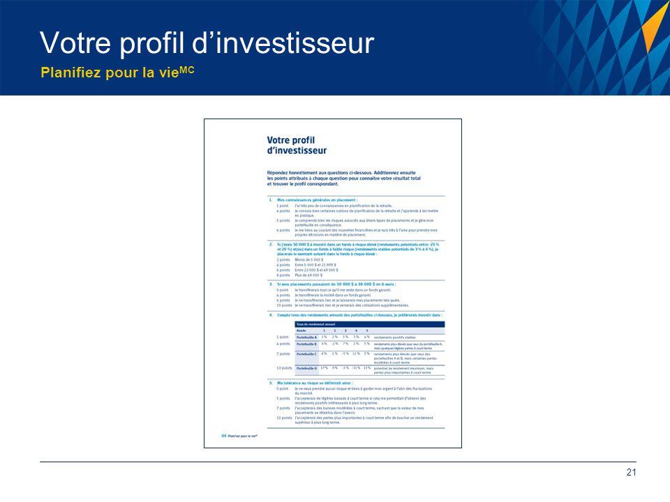 Planifiez pour la vie MC Votre profil d'investisseur 21