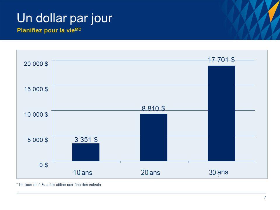 Planifiez pour la vie MC Un dollar par jour 7 17 701 $ * Un taux de 5 % a été utilisé aux fins des calculs.