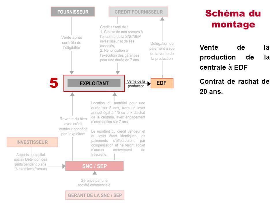 Schéma du montage Vente de la production de la centrale à EDF Contrat de rachat de 20 ans. 5