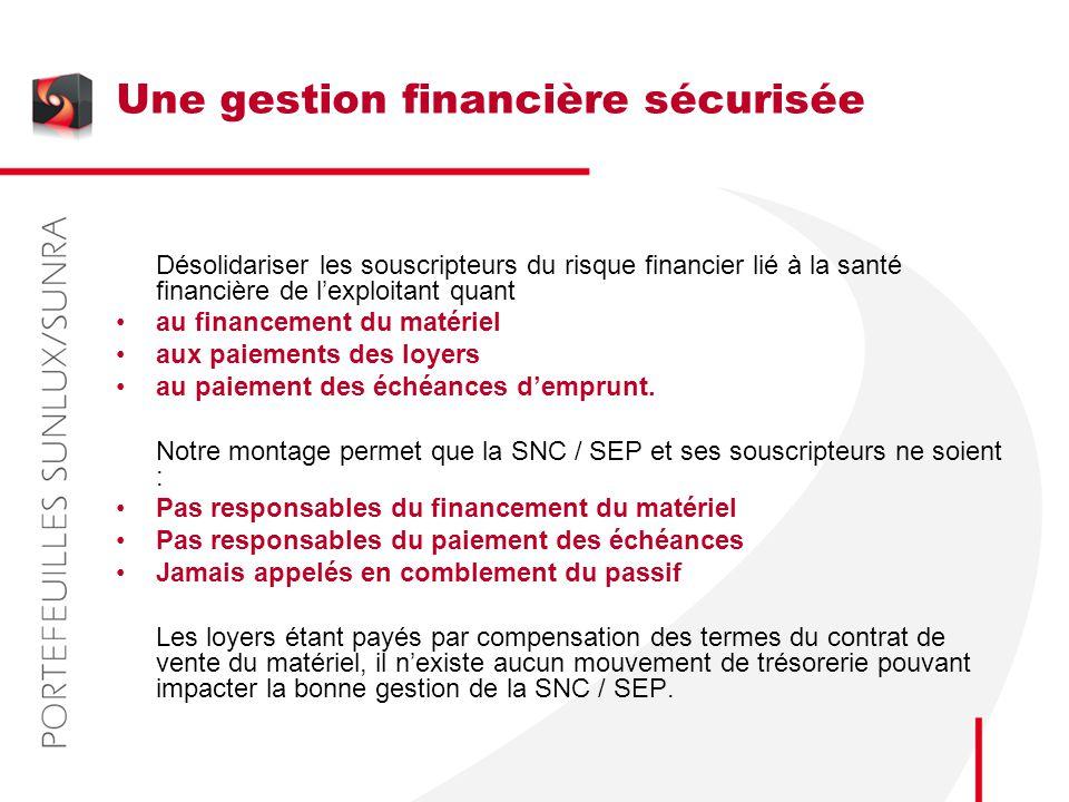 Une gestion financière sécurisée Désolidariser les souscripteurs du risque financier lié à la santé financière de l'exploitant quant au financement du