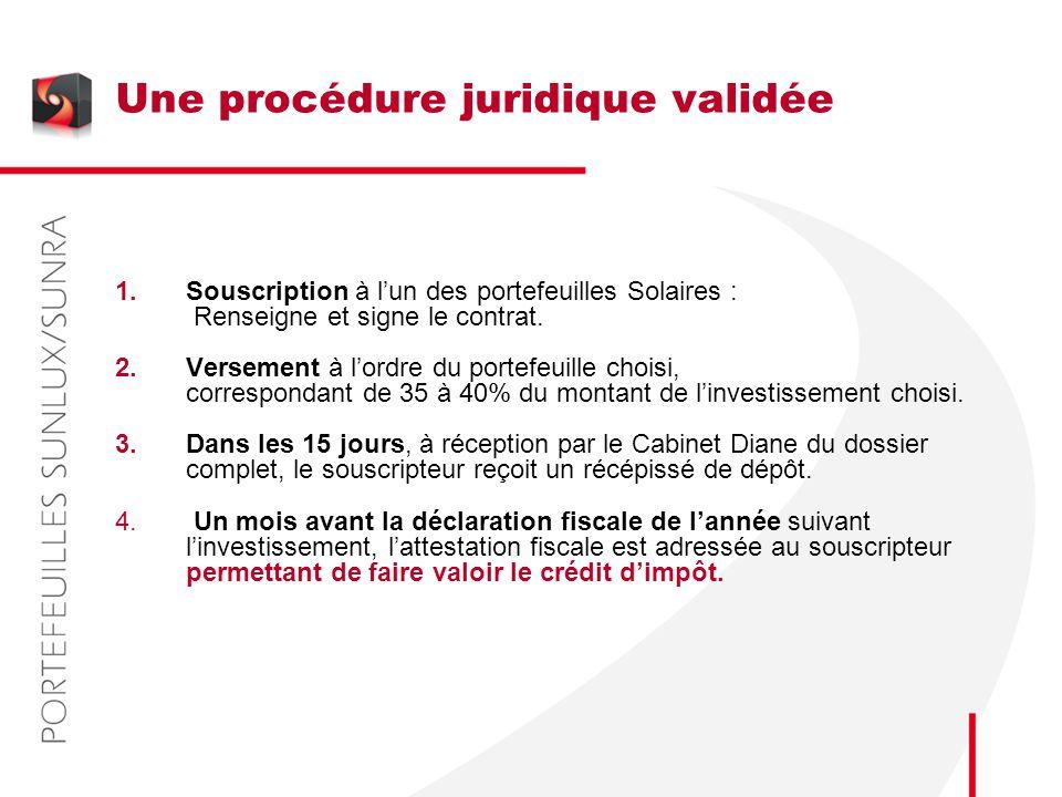 Une procédure juridique validée 1.Souscription à l'un des portefeuilles Solaires : Renseigne et signe le contrat. 2.Versement à l'ordre du portefeuill
