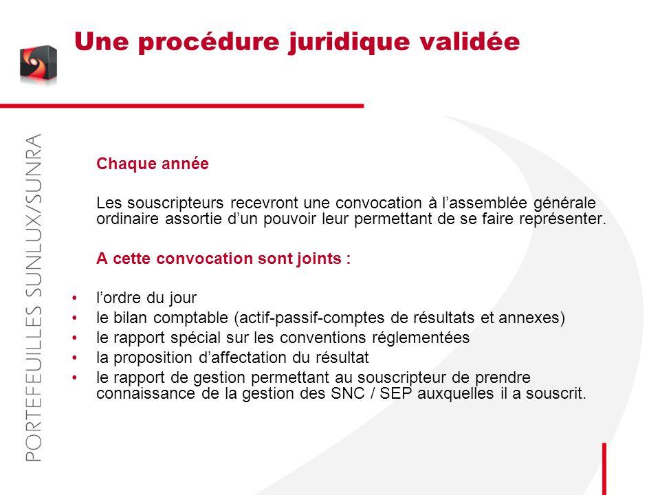 Une procédure juridique validée Chaque année Les souscripteurs recevront une convocation à l'assemblée générale ordinaire assortie d'un pouvoir leur p