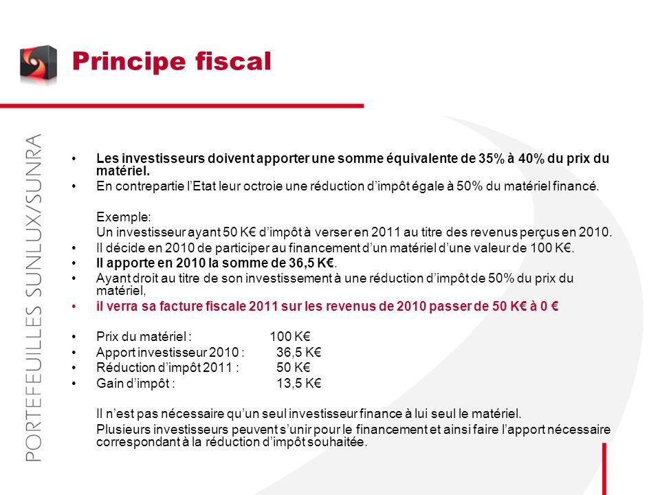 Principe fiscal Les investisseurs doivent apporter une somme équivalente de 35% à 40% du prix du matériel. En contrepartie l'Etat leur octroie une réd