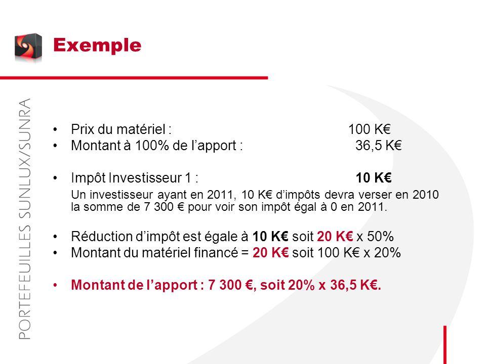 Exemple Prix du matériel : 100 K€ Montant à 100% de l'apport : 36,5 K€ Impôt Investisseur 1 : 10 K€ Un investisseur ayant en 2011, 10 K€ d'impôts devr