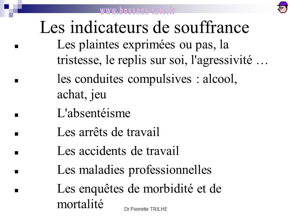 Dr Pierrette TRILHE Les indicateurs de souffrance Les plaintes exprimées ou pas, la tristesse, le replis sur soi, l'agressivité … les conduites compul
