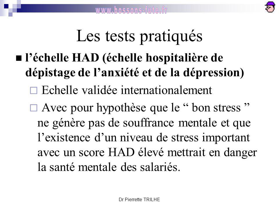 Dr Pierrette TRILHE Les tests pratiqués l'échelle HAD (échelle hospitalière de dépistage de l'anxiété et de la dépression)  Echelle validée internati