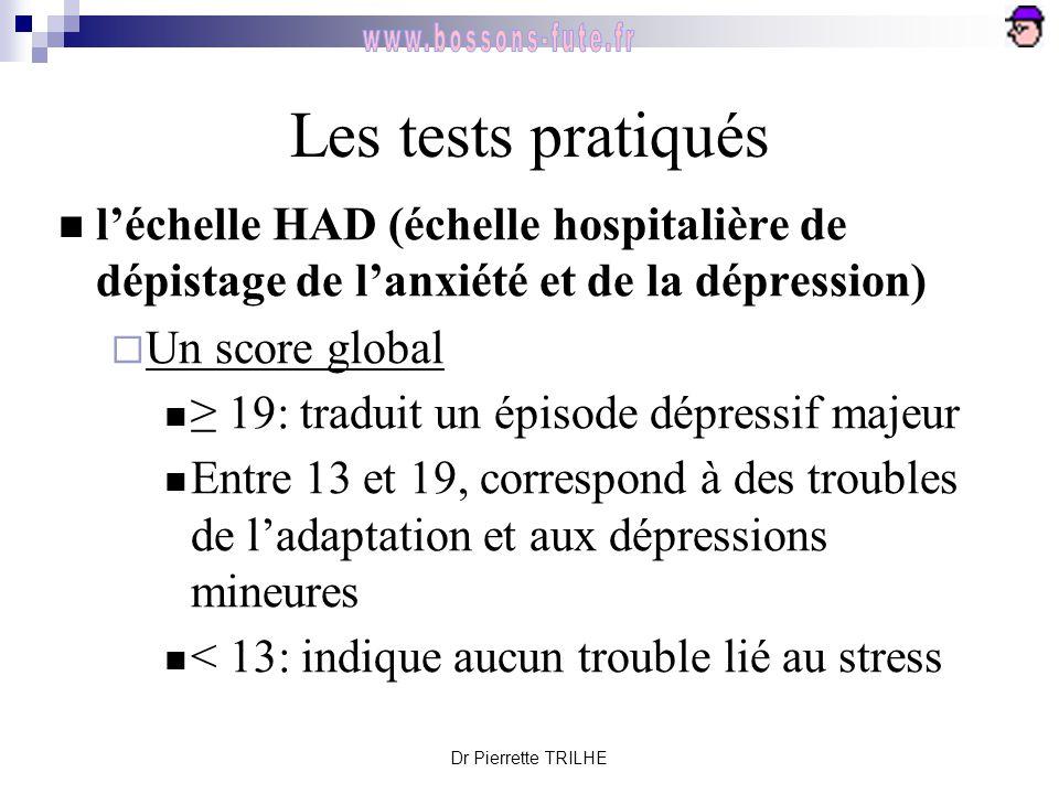 Dr Pierrette TRILHE Les tests pratiqués l'échelle HAD (échelle hospitalière de dépistage de l'anxiété et de la dépression)  Un score global ≥ 19: tra