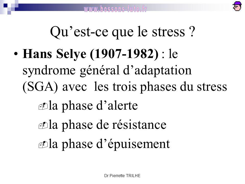 Dr Pierrette TRILHE Qu'est-ce que le stress ? Hans Selye (1907-1982) : le syndrome général d'adaptation (SGA) avec les trois phases du stress  la pha