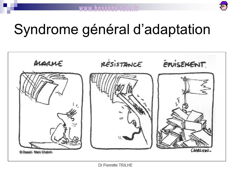 Dr Pierrette TRILHE Syndrome général d'adaptation