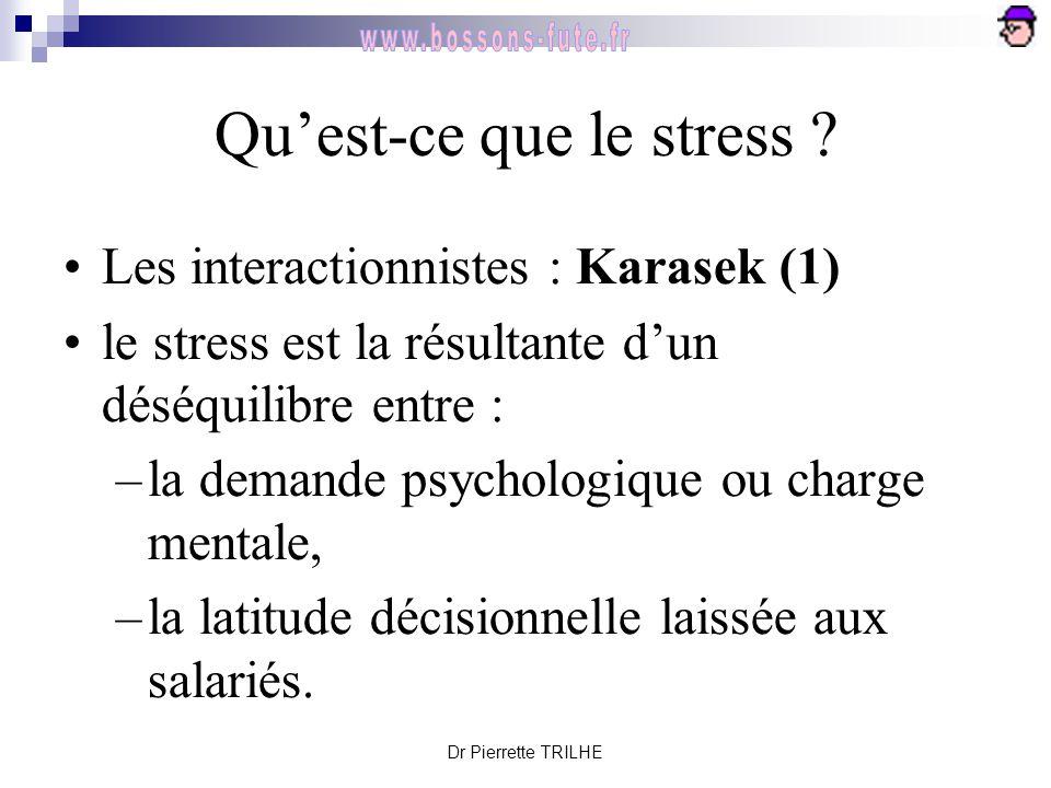Dr Pierrette TRILHE Qu'est-ce que le stress ? Les interactionnistes : Karasek (1) le stress est la résultante d'un déséquilibre entre : –la demande ps