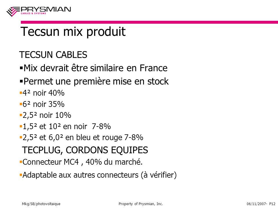 Mkg/SB/photovoltaiqueProperty of Prysmian, Inc.06/11/2007- P12 Tecsun mix produit TECSUN CABLES  Mix devrait être similaire en France  Permet une première mise en stock  4² noir 40%  6² noir 35%  2,5² noir 10%  1,5² et 10² en noir 7-8%  2,5² et 6,0² en bleu et rouge 7-8% TECPLUG, CORDONS EQUIPES  Connecteur MC4, 40% du marché.
