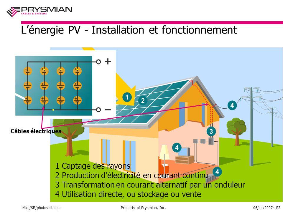 Mkg/SB/photovoltaiqueProperty of Prysmian, Inc.06/11/2007- P3 L'énergie PV - Installation et fonctionnement 1 Captage des rayons 2 Production d'électricité en courant continu 3 Transformation en courant alternatif par un onduleur 4 Utilisation directe, ou stockage ou vente Câbles électriques