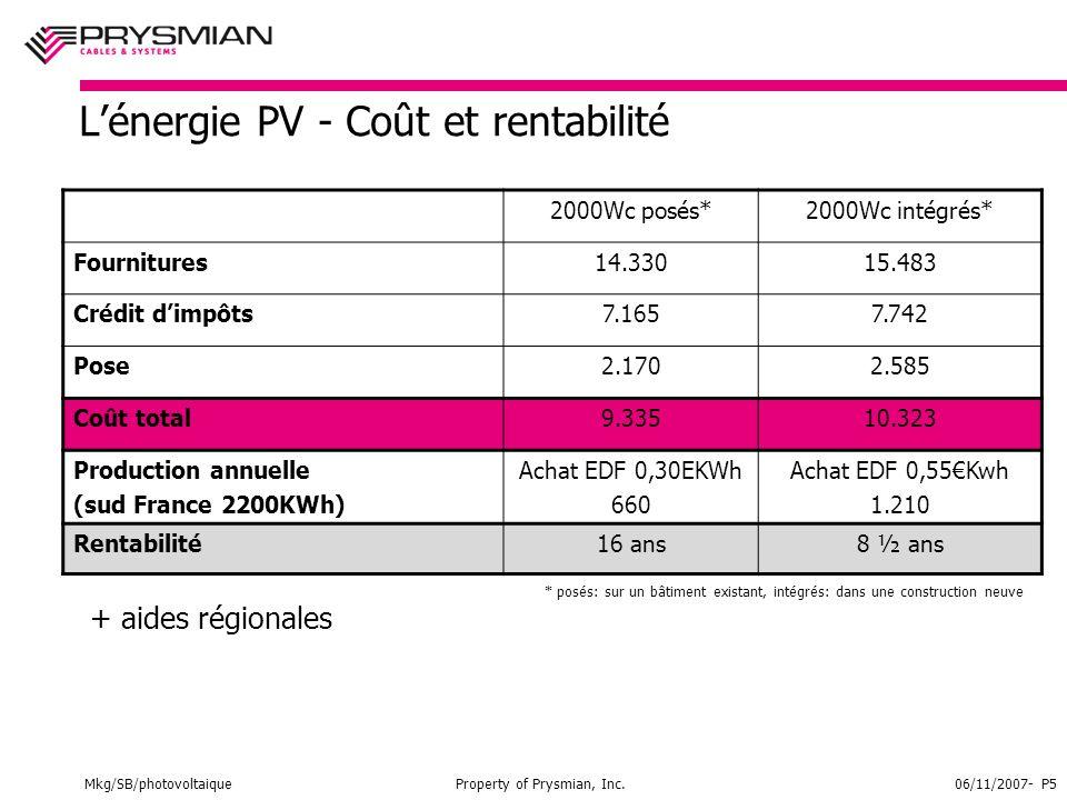 Mkg/SB/photovoltaiqueProperty of Prysmian, Inc.06/11/2007- P5 L'énergie PV - Coût et rentabilité 2000Wc posés*2000Wc intégrés* Fournitures14.33015.483 Crédit d'impôts7.1657.742 Pose2.1702.585 Coût total9.33510.323 Production annuelle (sud France 2200KWh) Achat EDF 0,30EKWh 660 Achat EDF 0,55€Kwh 1.210 Rentabilité16 ans8 ½ ans * posés: sur un bâtiment existant, intégrés: dans une construction neuve + aides régionales