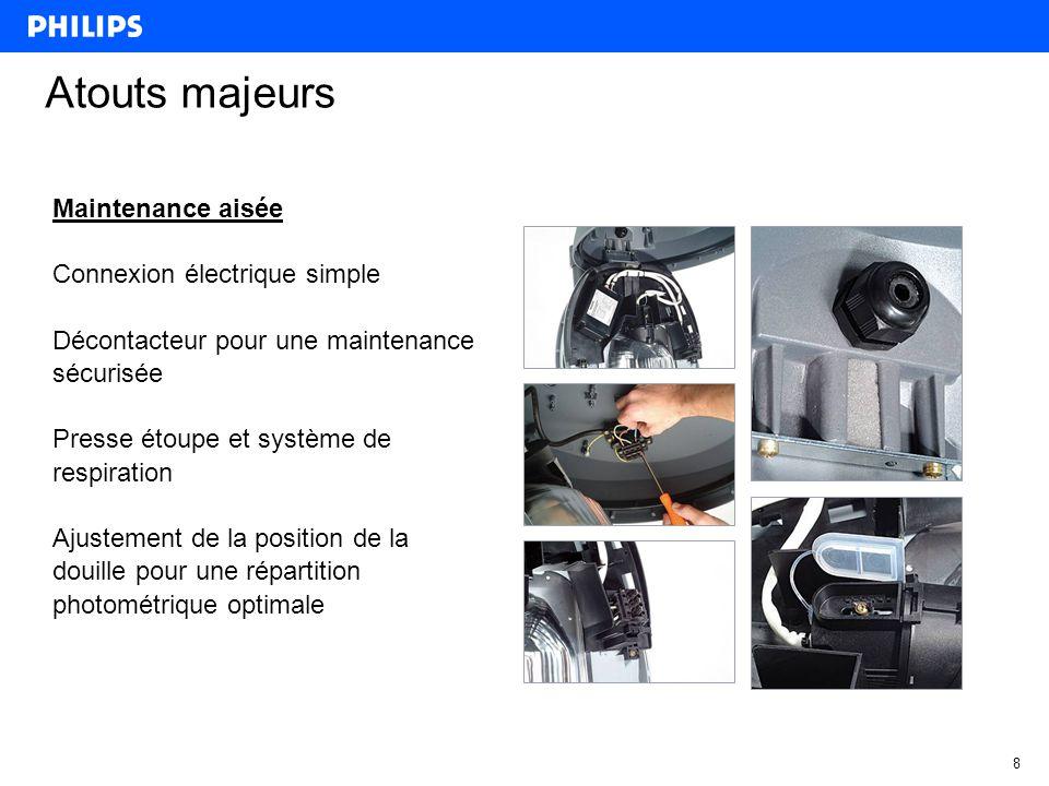 8 Atouts majeurs Maintenance aisée Connexion électrique simple Décontacteur pour une maintenance sécurisée Presse étoupe et système de respiration Ajustement de la position de la douille pour une répartition photométrique optimale