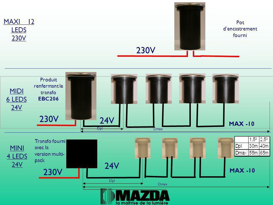 MAXI 12 LEDS 230V 230V Pot d'encastrement fourni MIDI 6 LEDS 24V 230V 24V Produit renfermant le transfo EBC206 MINI 4 LEDS 24V MAX -10 230V 24V Transf