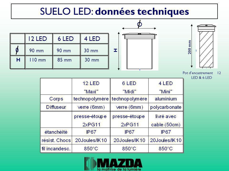 SUELO LED: données techniques 200 mm O H 12 LED 6 LED 4 LED 0 90 mm 90 mm 30 mm H 110 mm 85 mm 30 mm Pot d'encastrement 12 LED & 6 LED