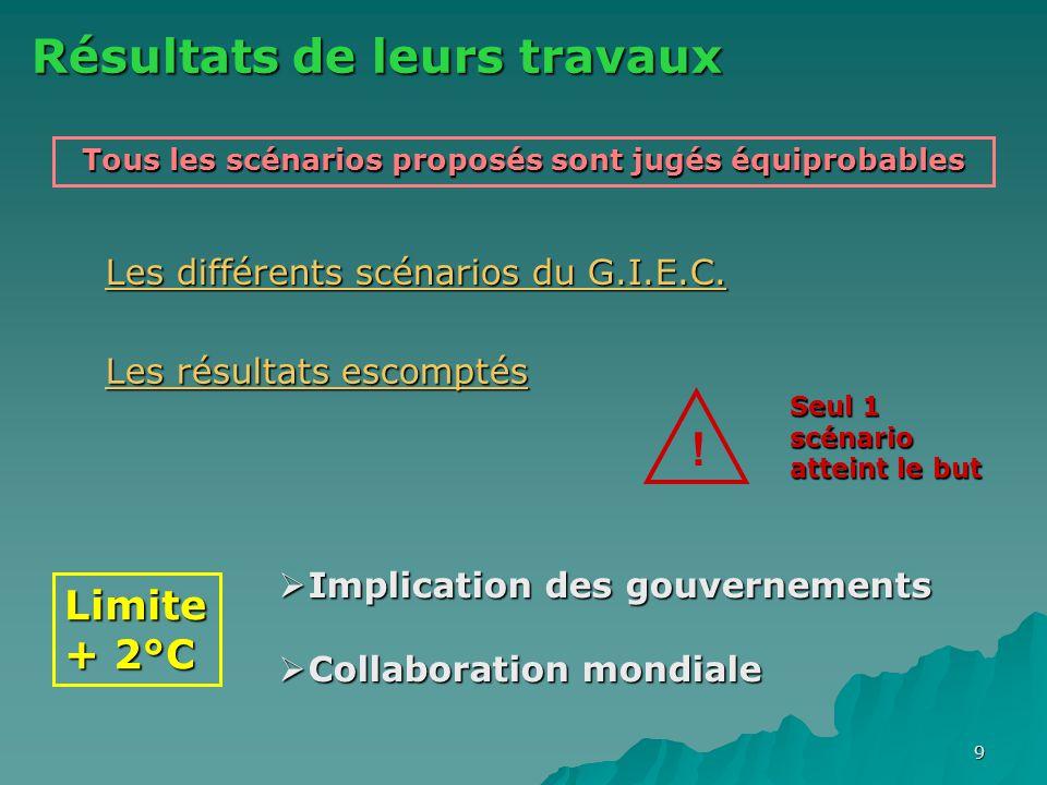 9 Résultats de leurs travaux Tous les scénarios proposés sont jugés équiprobables Les différents scénarios du G.I.E.C. Les différents scénarios du G.I