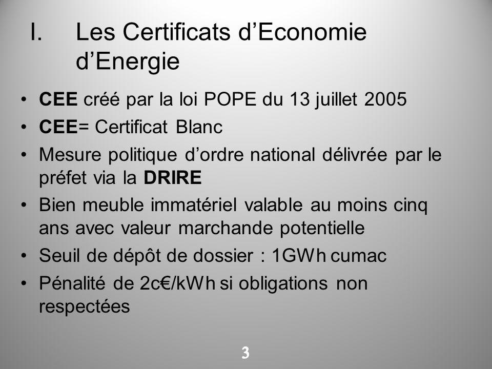 I.Les Certificats d'Economie d'Energie CEE créé par la loi POPE du 13 juillet 2005 CEE= Certificat Blanc Mesure politique d'ordre national délivrée pa