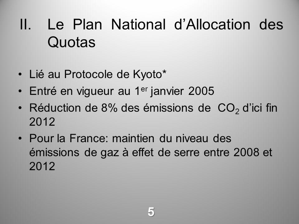 II.Le Plan National d'Allocation des Quotas Lié au Protocole de Kyoto* Entré en vigueur au 1 er janvier 2005 Réduction de 8% des émissions de CO 2 d'i