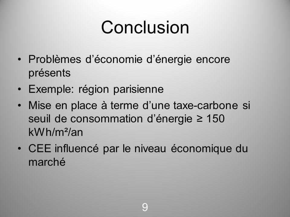 Conclusion Problèmes d'économie d'énergie encore présents Exemple: région parisienne Mise en place à terme d'une taxe-carbone si seuil de consommation