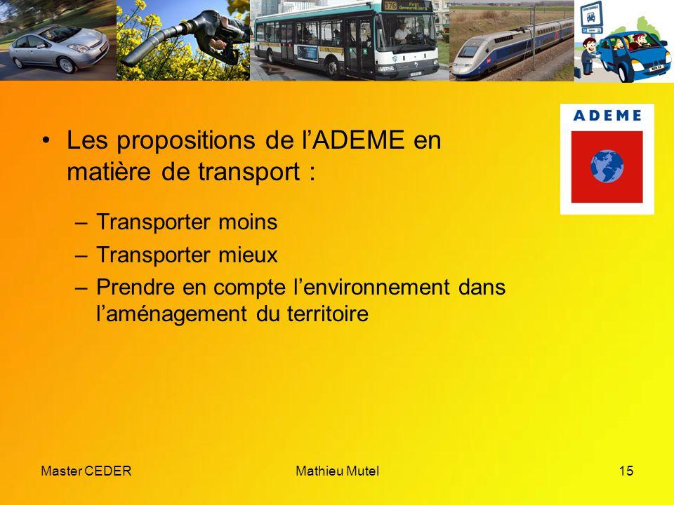 Master CEDERMathieu Mutel15 Les propositions de l'ADEME en matière de transport : –Transporter moins –Transporter mieux –Prendre en compte l'environnement dans l'aménagement du territoire
