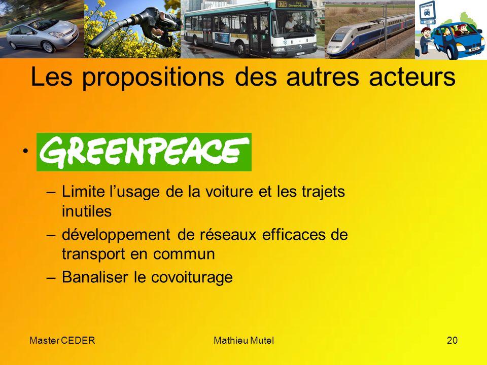 Master CEDERMathieu Mutel20 Les propositions des autres acteurs Greenpeace : –Limite l'usage de la voiture et les trajets inutiles –développement de réseaux efficaces de transport en commun –Banaliser le covoiturage