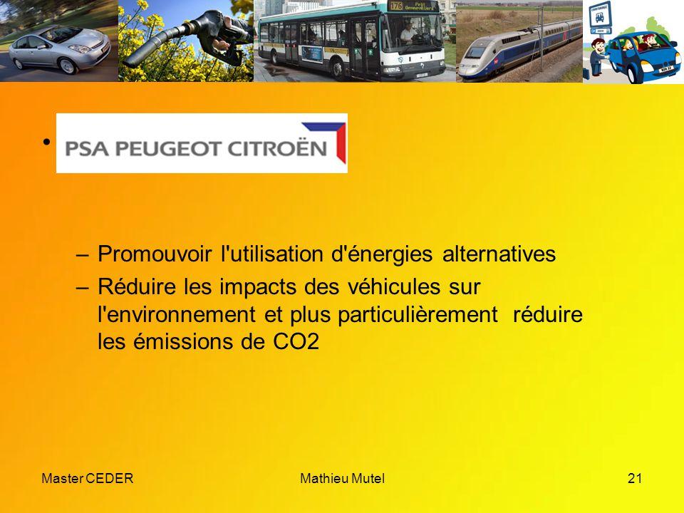 Master CEDERMathieu Mutel21 PSA Peugeot-Citroën –Promouvoir l utilisation d énergies alternatives –Réduire les impacts des véhicules sur l environnement et plus particulièrement réduire les émissions de CO2