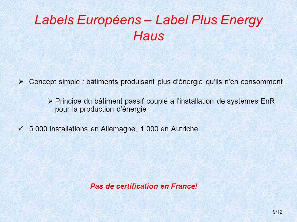 Labels Européens – Label Plus Energy Haus  Concept simple : bâtiments produisant plus d'énergie qu'ils n'en consomment  Principe du bâtiment passif couplé à l'installation de systèmes EnR pour la production d'énergie 5 000 installations en Allemagne, 1 000 en Autriche Pas de certification en France.
