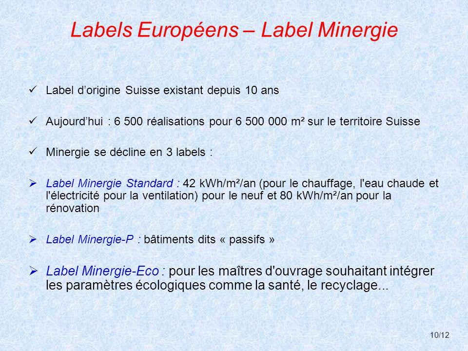 Labels Européens – Label Minergie Label d'origine Suisse existant depuis 10 ans Aujourd'hui : 6 500 réalisations pour 6 500 000 m² sur le territoire Suisse Minergie se décline en 3 labels :  Label Minergie Standard : 42 kWh/m²/an (pour le chauffage, l eau chaude et l électricité pour la ventilation) pour le neuf et 80 kWh/m²/an pour la rénovation  Label Minergie-P : bâtiments dits « passifs »  Label Minergie-Eco : pour les maîtres d ouvrage souhaitant intégrer les paramètres écologiques comme la santé, le recyclage...