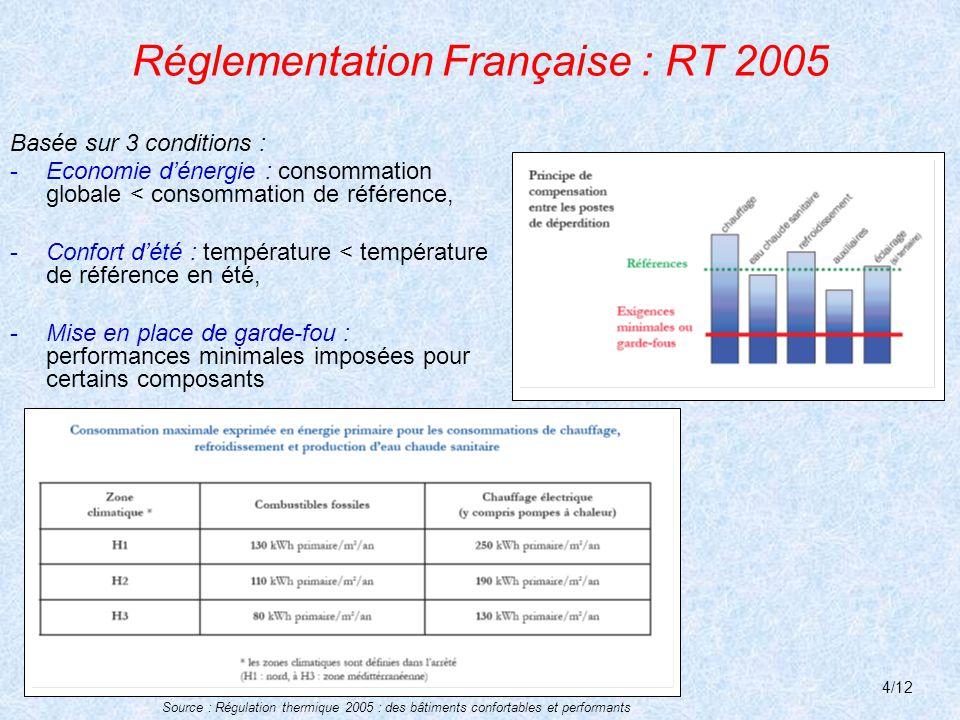 Les 5 labels de la RT 2005 Cep : Consommation d énergie primaire : valeur de référence (Cepmax ), définie par la RT2005.