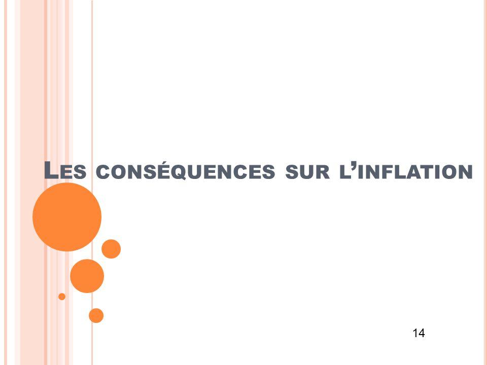L ES CONSÉQUENCES SUR L ' INFLATION 14