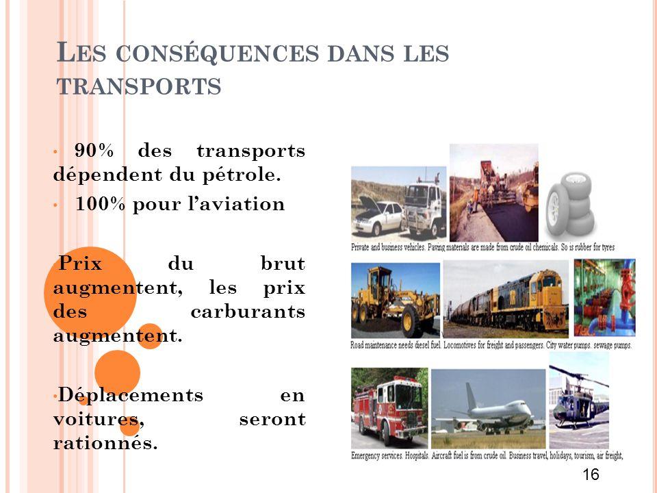 L ES CONSÉQUENCES DANS LES TRANSPORTS 90% des transports dépendent du pétrole. 100% pour l'aviation Prix du brut augmentent, les prix des carburants a