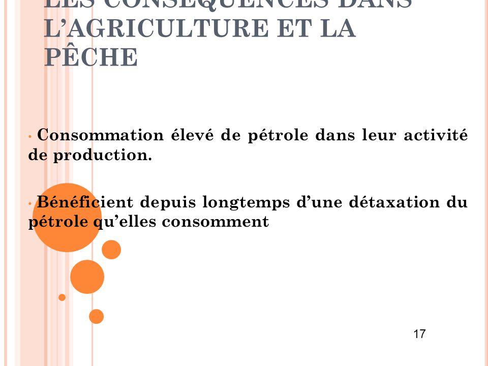 LES CONSÉQUENCES DANS L'AGRICULTURE ET LA PÊCHE Consommation élevé de pétrole dans leur activité de production. Bénéficient depuis longtemps d'une dét