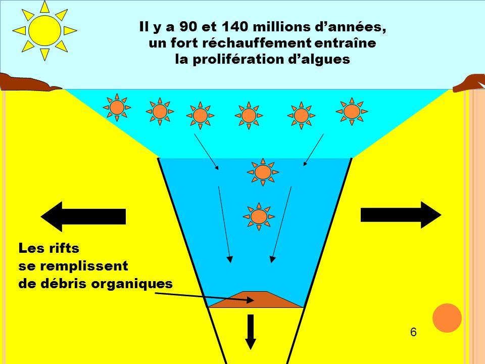 Il y a 90 et 140 millions d'années, un fort réchauffement entraîne la prolifération d'algues Les rifts se remplissent de débris organiques 6