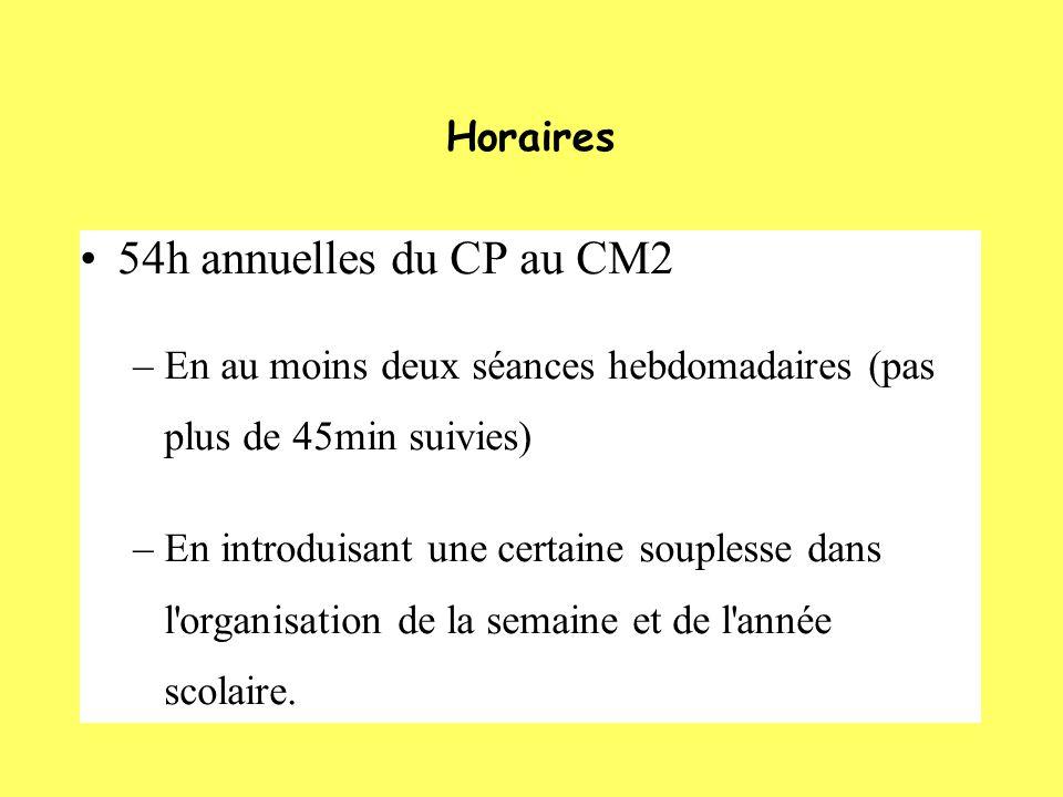 Horaires 54h annuelles du CP au CM2 –En au moins deux séances hebdomadaires (pas plus de 45min suivies) –En introduisant une certaine souplesse dans l organisation de la semaine et de l année scolaire.